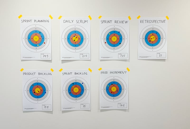 Shooting targets used in a retrospective